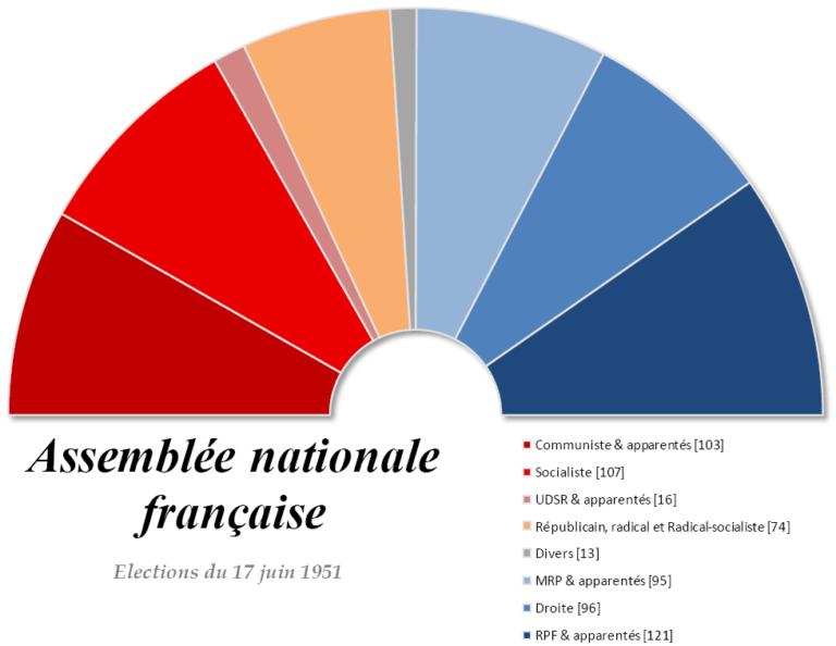 La culture générale - Pierre Mendès France législature