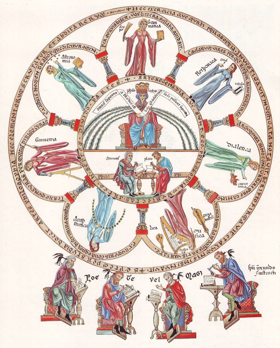 renaissance carolingienne trivium quadrivium