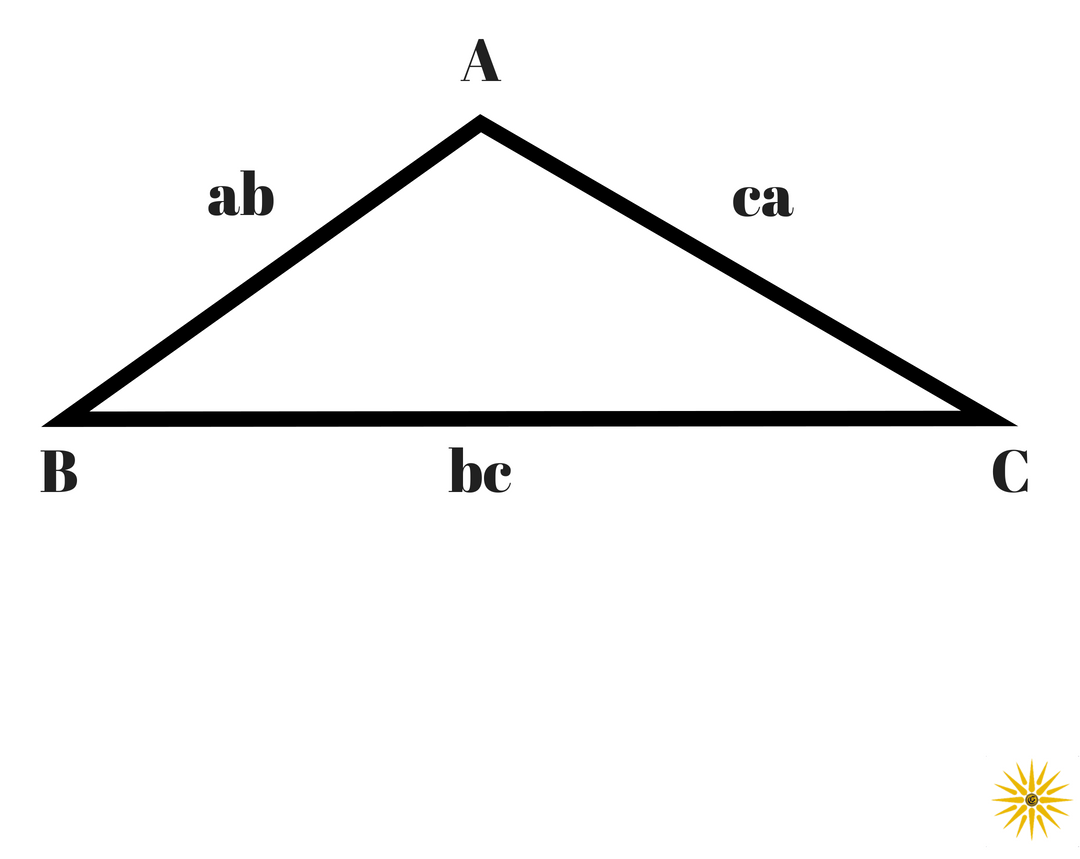 aire triangle formule heron